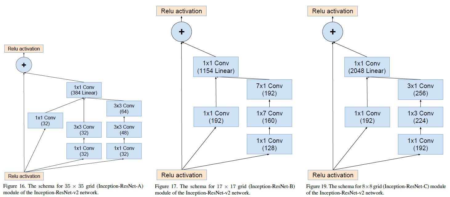 Figure 16, 17, 19