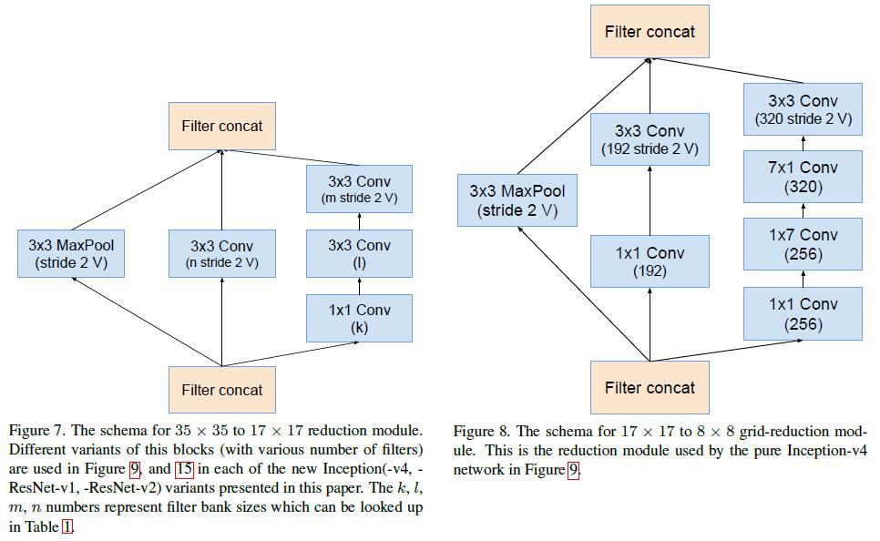 Figure 7, 8